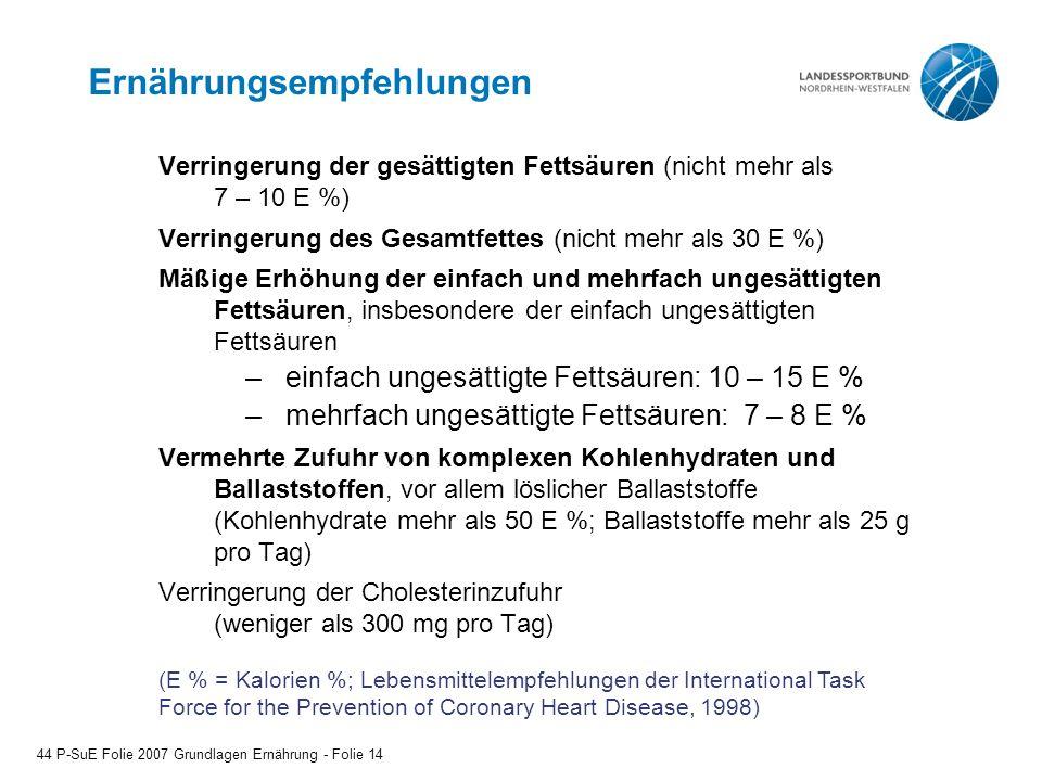 Ernährungsempfehlungen Verringerung der gesättigten Fettsäuren (nicht mehr als 7 – 10 E %) Verringerung des Gesamtfettes (nicht mehr als 30 E %) Mäßig
