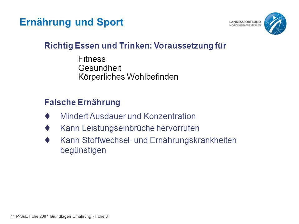 Ernährung und Sport Fitness Gesundheit Körperliches Wohlbefinden Richtig Essen und Trinken: Voraussetzung für  Mindert Ausdauer und Konzentration  K