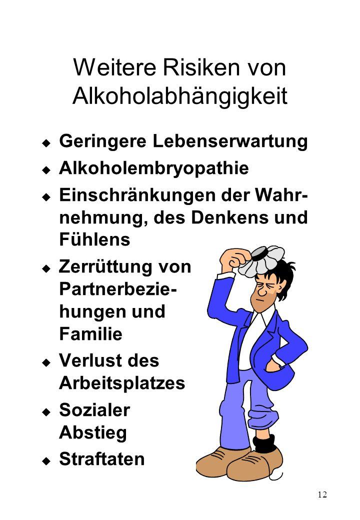 12 Weitere Risiken von Alkoholabhängigkeit u Geringere Lebenserwartung u Alkoholembryopathie u Einschränkungen der Wahr- nehmung, des Denkens und Fühl
