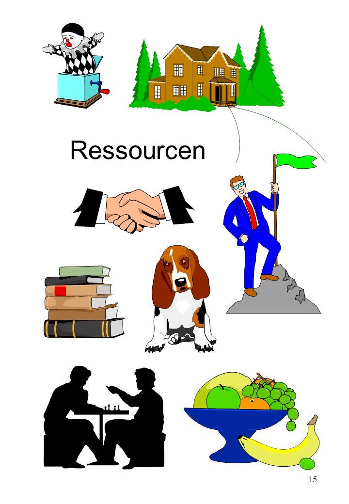 15 Ressourcen