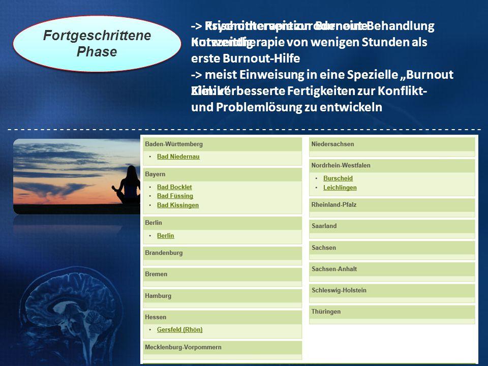 Medizinische Schule Cottbus K13/H3 Jenna, Christin, Anne, Oliver Anfangsphase -> Krisenintervention oder eine Kurzzeittherapie von wenigen Stunden als