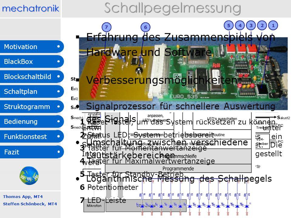 MotivationBlackBoxBlockschaltbildSchaltplan Thomas App, MT4 Steffen Schönbeck, MT4 Problem: Die Messung von Lärm gewinnt in allen Bereichen an Bedeutung, vor allem die mobile Messung.