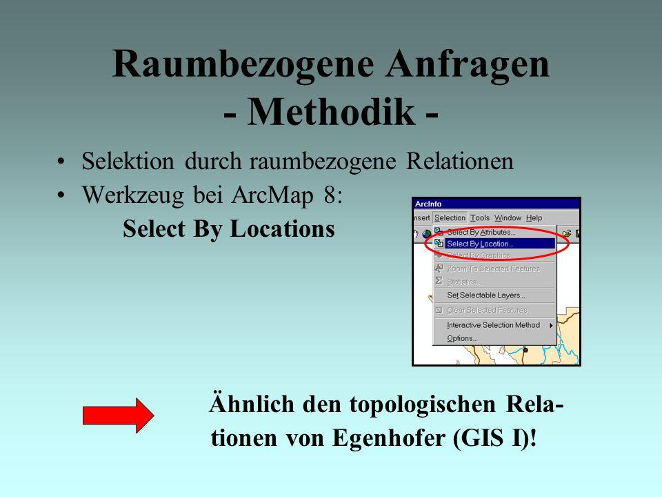 Selektion durch raumbezogene Relationen Werkzeug bei ArcMap 8: Select By Locations Raumbezogene Anfragen - Methodik - Ähnlich den topologischen Rela- tionen von Egenhofer (GIS I)!
