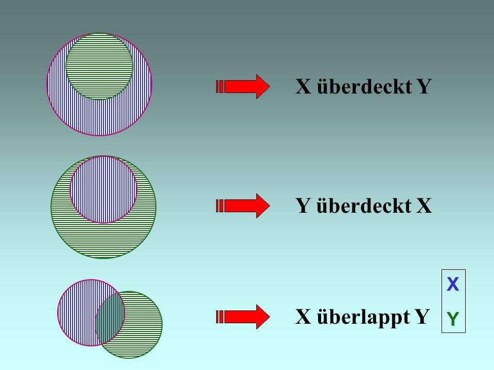 XYXY X überdeckt Y Y überdeckt X X überlappt Y
