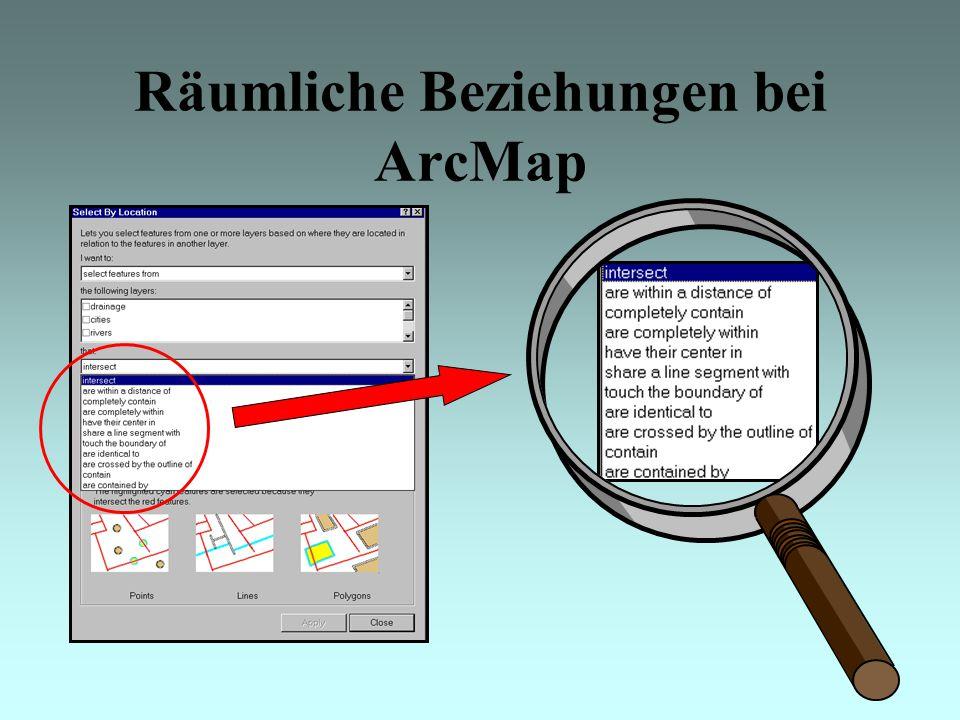 Räumliche Beziehungen bei ArcMap