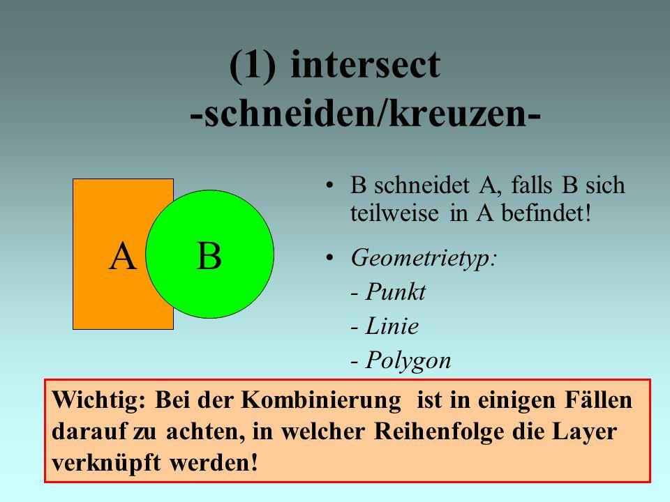 (1)intersect -schneiden/kreuzen- B schneidet A, falls B sich teilweise in A befindet.