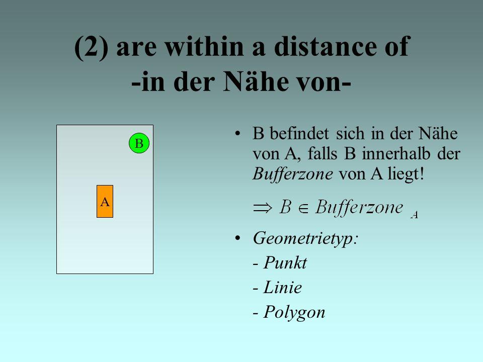 (2) are within a distance of -in der Nähe von- A B B befindet sich in der Nähe von A, falls B innerhalb der Bufferzone von A liegt.