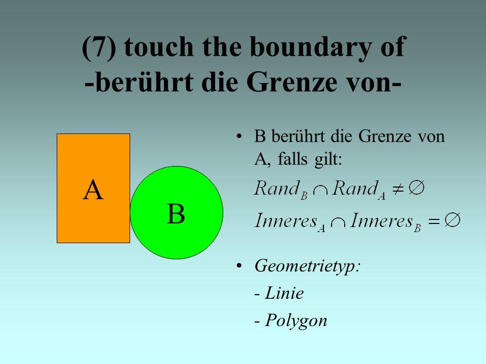 (7) touch the boundary of -berührt die Grenze von- B berührt die Grenze von A, falls gilt: A B Geometrietyp: - Linie - Polygon