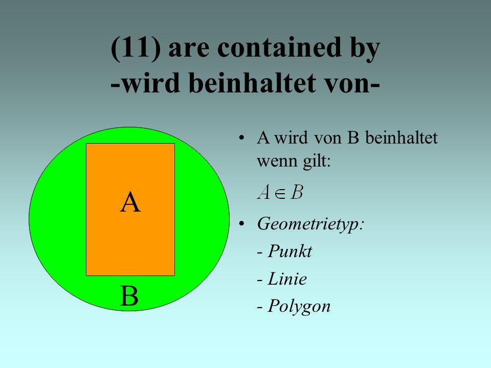 B (11) are contained by -wird beinhaltet von- A A wird von B beinhaltet wenn gilt: Geometrietyp: - Punkt - Linie - Polygon