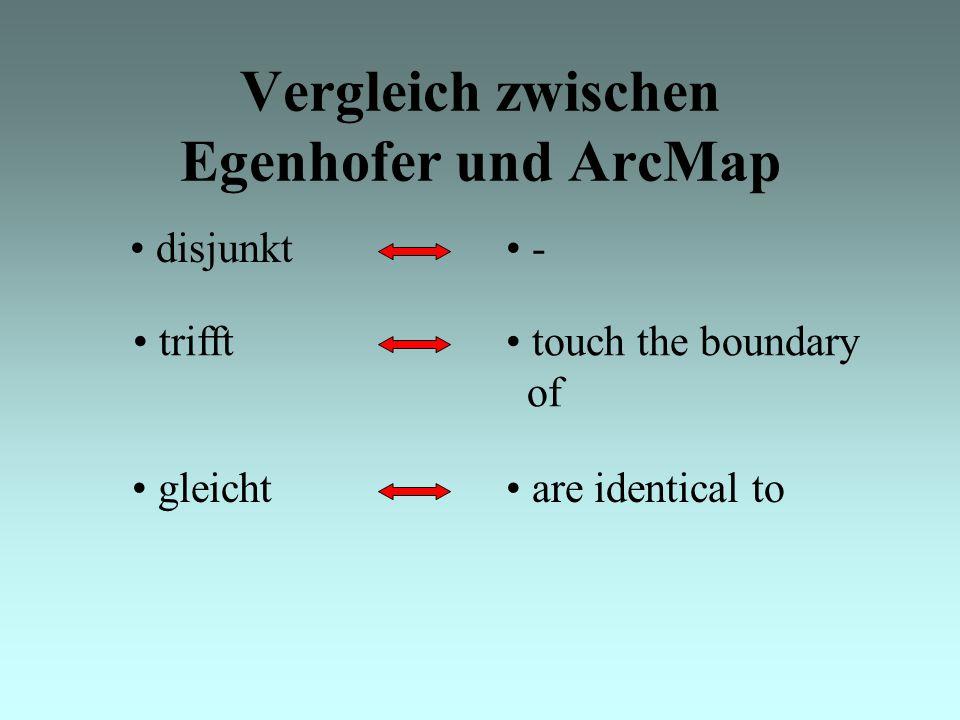 Vergleich zwischen Egenhofer und ArcMap disjunkt - trifft touch the boundary of gleicht are identical to