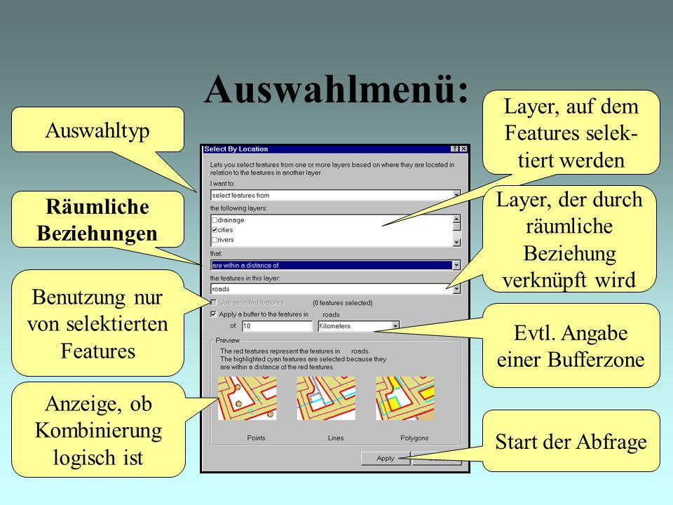 Auswahlmenü: Auswahltyp Layer, auf dem Features selek- tiert werden Räumliche Beziehungen Layer, der durch räumliche Beziehung verknüpft wird Benutzung nur von selektierten Features Evtl.