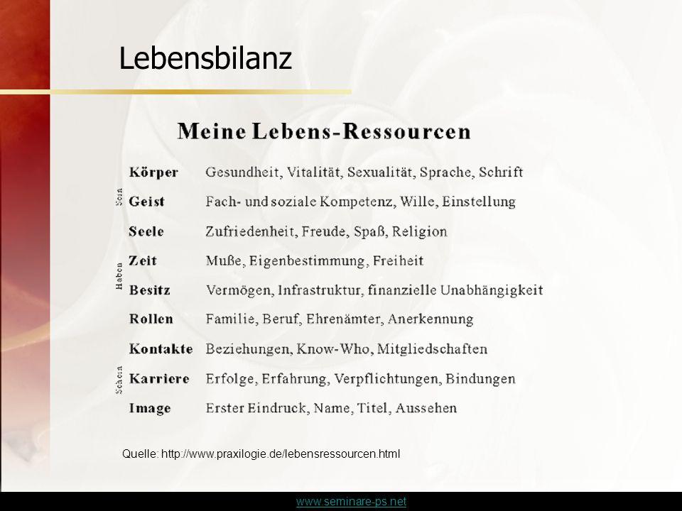 www.seminare-ps.net Lebensbilanz Quelle: http://www.praxilogie.de/lebensressourcen.html