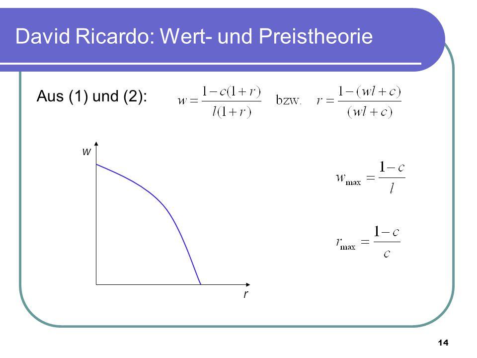 14 David Ricardo: Wert- und Preistheorie Aus (1) und (2): r w