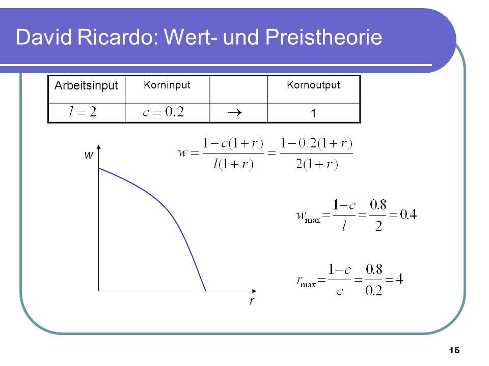 15 David Ricardo: Wert- und Preistheorie r w Arbeitsinput KorninputKornoutput 1