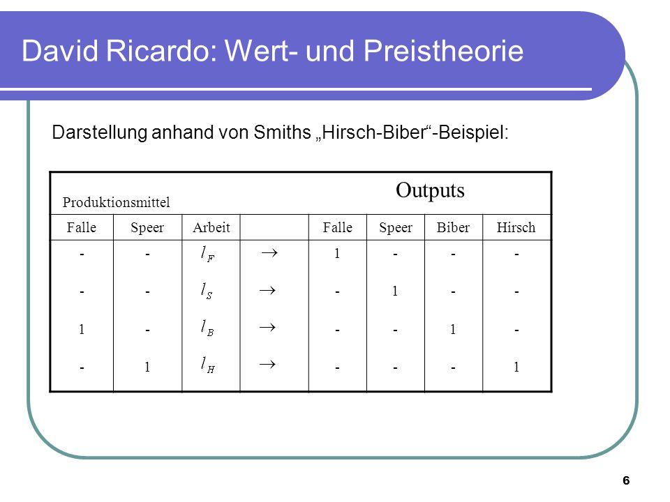 """6 David Ricardo: Wert- und Preistheorie Darstellung anhand von Smiths """"Hirsch-Biber -Beispiel: Produktionsmittel Outputs FalleSpeerArbeitFalleSpeerBiberHirsch --1--- ---1-- 1---1- -1---1"""