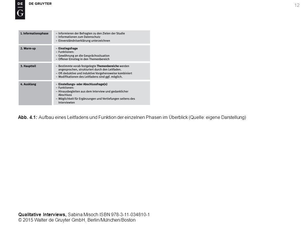 Qualitative Interviews, Sabina Misoch ISBN 978-3-11-034810-1 © 2015 Walter de Gruyter GmbH, Berlin/Mu ̈ nchen/Boston 12 Abb.