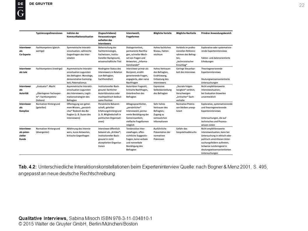 Qualitative Interviews, Sabina Misoch ISBN 978-3-11-034810-1 © 2015 Walter de Gruyter GmbH, Berlin/Mu ̈ nchen/Boston 22 Tab.