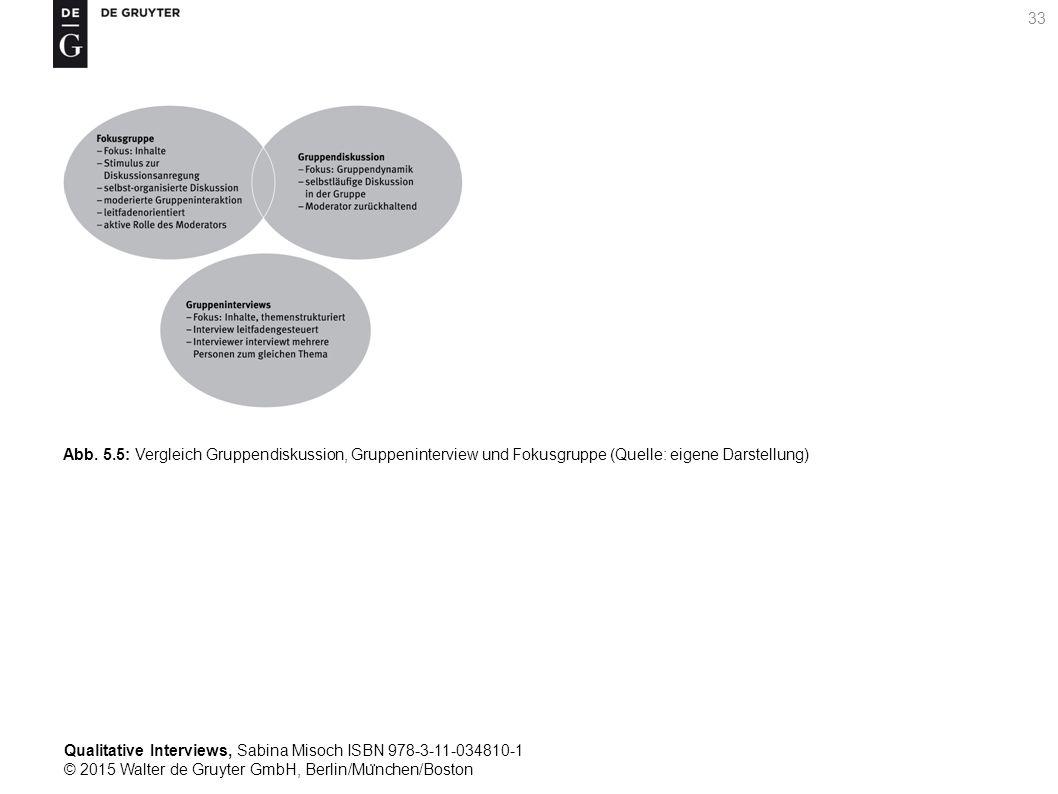 Qualitative Interviews, Sabina Misoch ISBN 978-3-11-034810-1 © 2015 Walter de Gruyter GmbH, Berlin/Mu ̈ nchen/Boston 33 Abb.