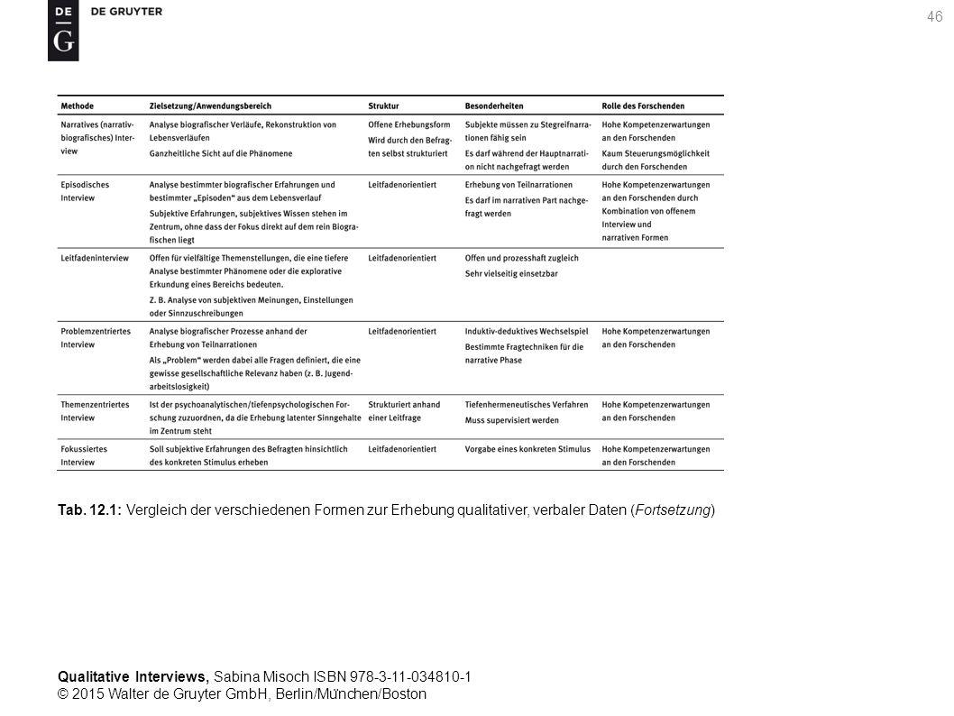 Qualitative Interviews, Sabina Misoch ISBN 978-3-11-034810-1 © 2015 Walter de Gruyter GmbH, Berlin/Mu ̈ nchen/Boston 46 Tab.