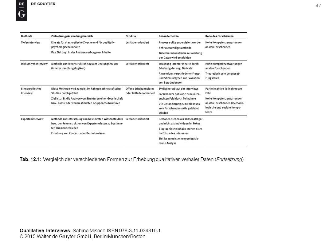 Qualitative Interviews, Sabina Misoch ISBN 978-3-11-034810-1 © 2015 Walter de Gruyter GmbH, Berlin/Mu ̈ nchen/Boston 47 Tab.