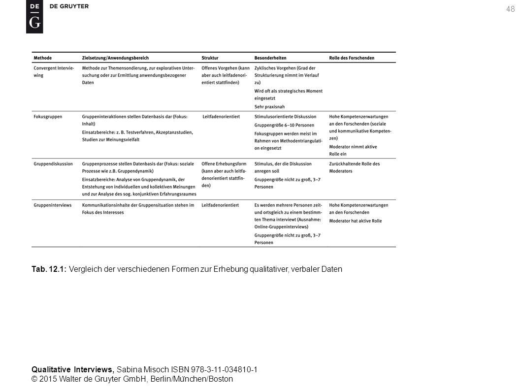 Qualitative Interviews, Sabina Misoch ISBN 978-3-11-034810-1 © 2015 Walter de Gruyter GmbH, Berlin/Mu ̈ nchen/Boston 48 Tab.