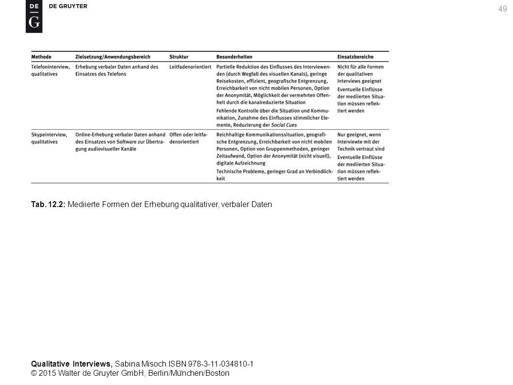 Qualitative Interviews, Sabina Misoch ISBN 978-3-11-034810-1 © 2015 Walter de Gruyter GmbH, Berlin/Mu ̈ nchen/Boston 49 Tab.