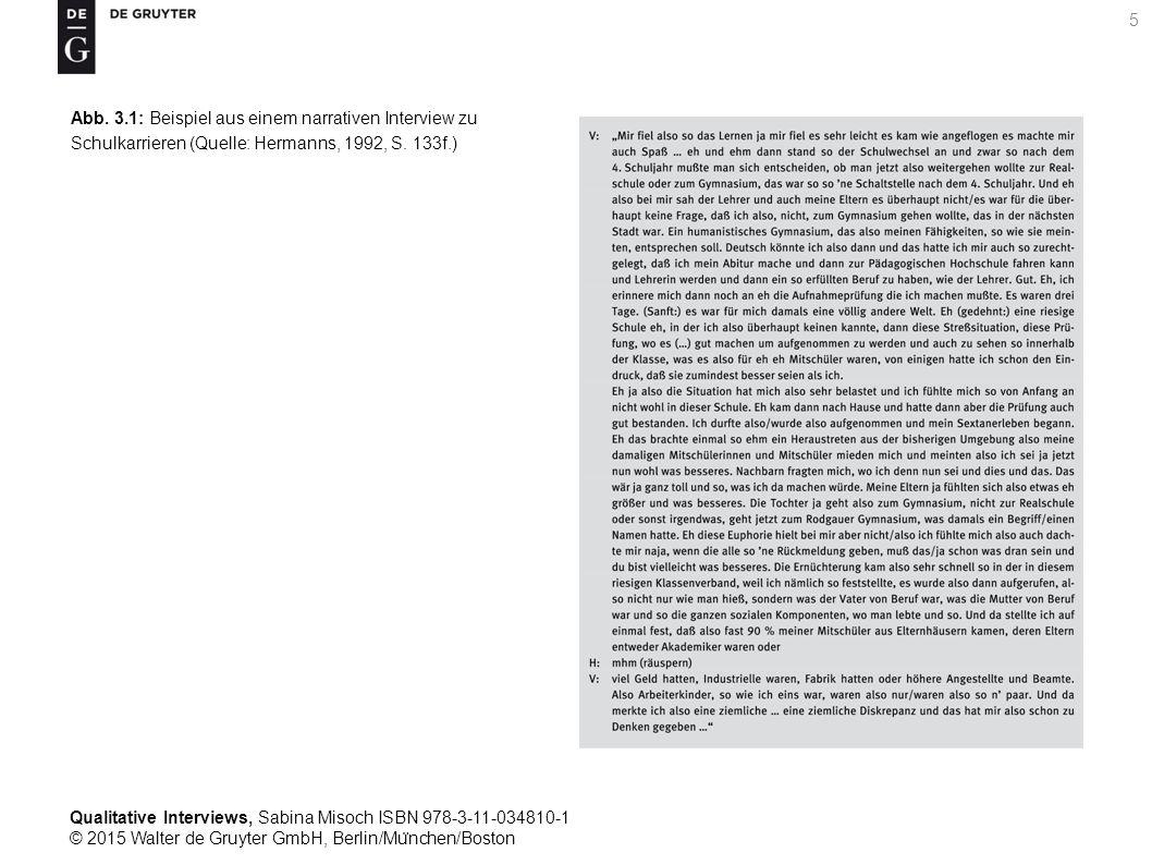 Qualitative Interviews, Sabina Misoch ISBN 978-3-11-034810-1 © 2015 Walter de Gruyter GmbH, Berlin/Mu ̈ nchen/Boston 5 Abb.