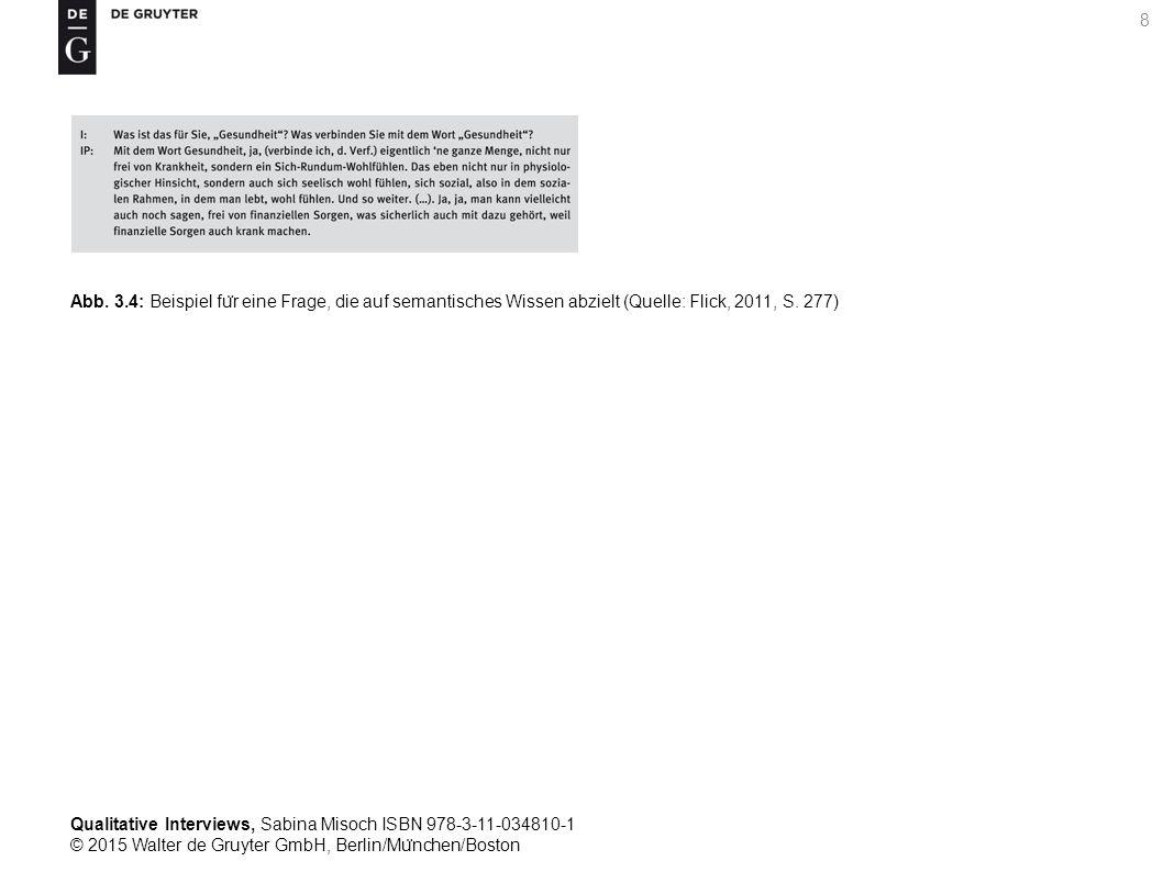Qualitative Interviews, Sabina Misoch ISBN 978-3-11-034810-1 © 2015 Walter de Gruyter GmbH, Berlin/Mu ̈ nchen/Boston 8 Abb.