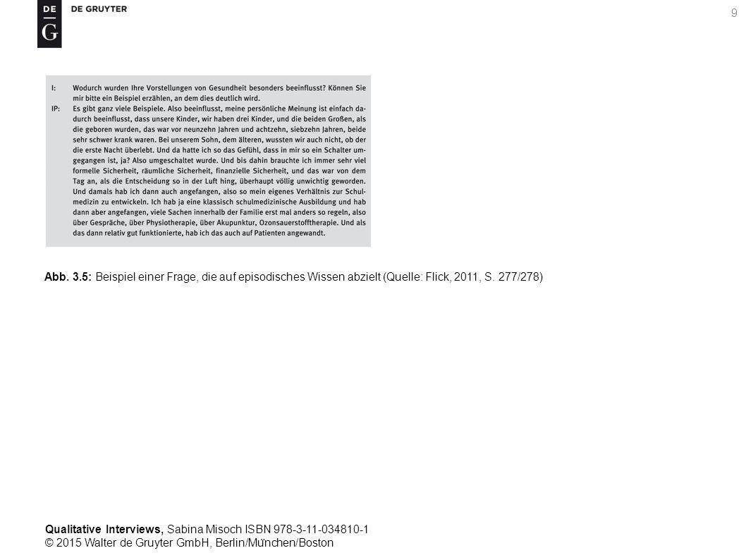 Qualitative Interviews, Sabina Misoch ISBN 978-3-11-034810-1 © 2015 Walter de Gruyter GmbH, Berlin/Mu ̈ nchen/Boston 9 Abb.