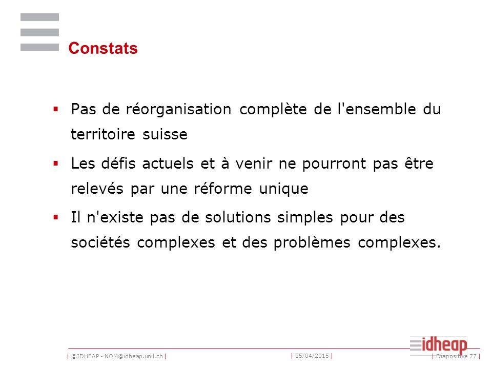 | ©IDHEAP - NOM@idheap.unil.ch | | 05/04/2015 | Constats  Pas de réorganisation complète de l'ensemble du territoire suisse  Les défis actuels et à
