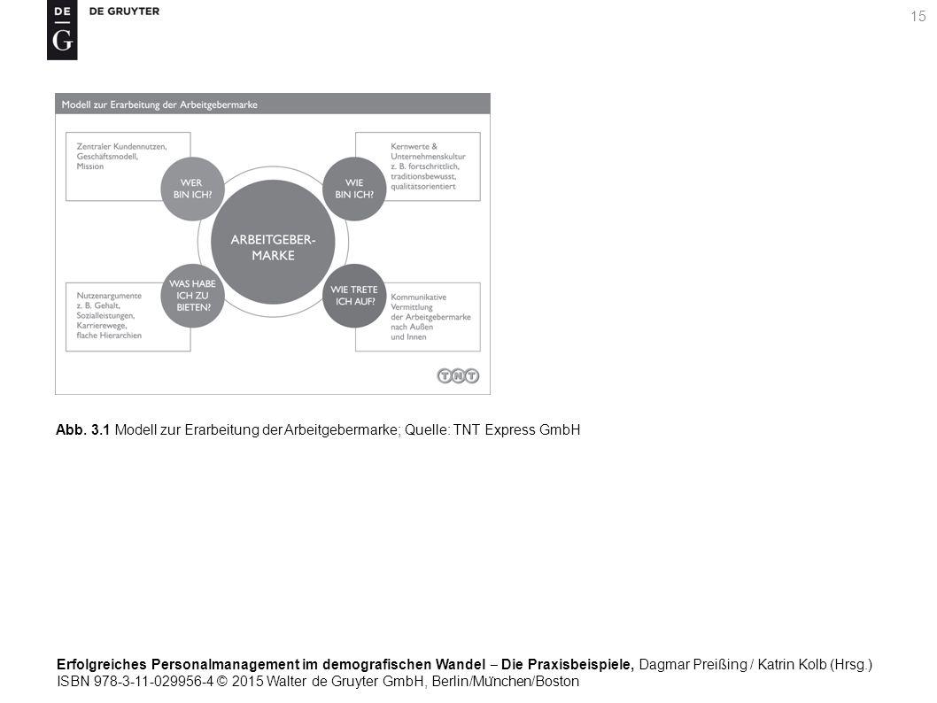 Erfolgreiches Personalmanagement im demografischen Wandel ‒ Die Praxisbeispiele, Dagmar Preißing / Katrin Kolb (Hrsg.) ISBN 978-3-11-029956-4 © 2015 Walter de Gruyter GmbH, Berlin/Mu ̈ nchen/Boston 15 Abb.