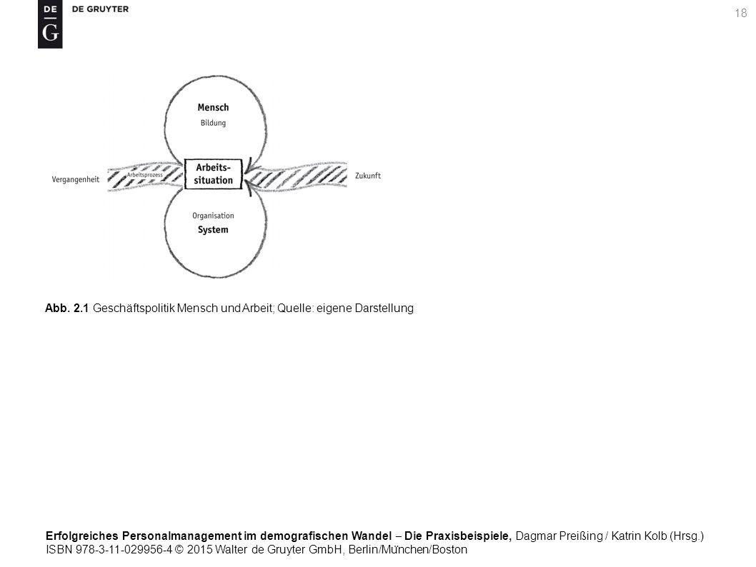Erfolgreiches Personalmanagement im demografischen Wandel ‒ Die Praxisbeispiele, Dagmar Preißing / Katrin Kolb (Hrsg.) ISBN 978-3-11-029956-4 © 2015 Walter de Gruyter GmbH, Berlin/Mu ̈ nchen/Boston 18 Abb.