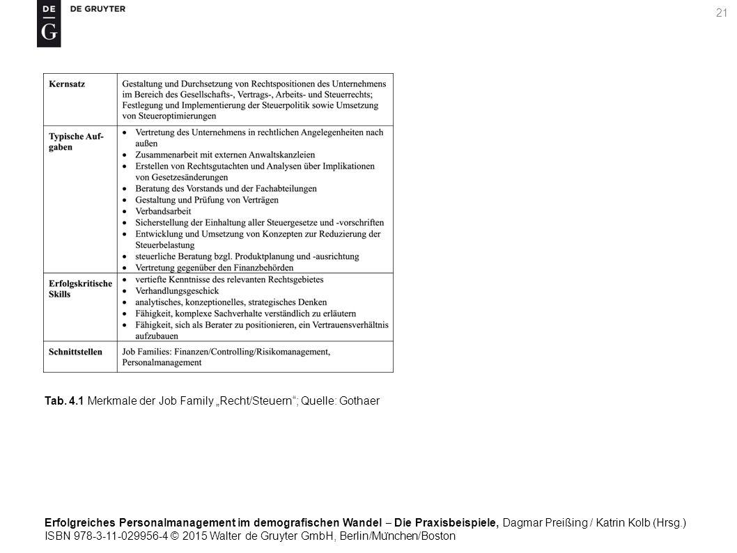 Erfolgreiches Personalmanagement im demografischen Wandel ‒ Die Praxisbeispiele, Dagmar Preißing / Katrin Kolb (Hrsg.) ISBN 978-3-11-029956-4 © 2015 Walter de Gruyter GmbH, Berlin/Mu ̈ nchen/Boston 21 Tab.