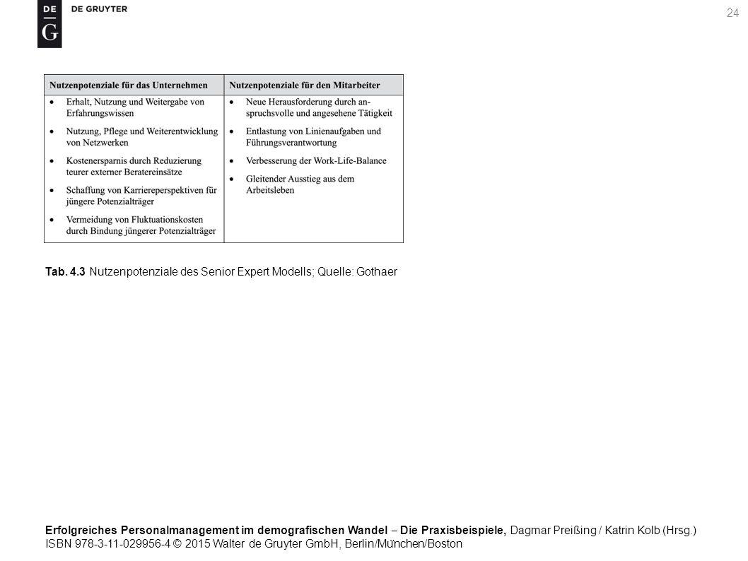 Erfolgreiches Personalmanagement im demografischen Wandel ‒ Die Praxisbeispiele, Dagmar Preißing / Katrin Kolb (Hrsg.) ISBN 978-3-11-029956-4 © 2015 Walter de Gruyter GmbH, Berlin/Mu ̈ nchen/Boston 24 Tab.