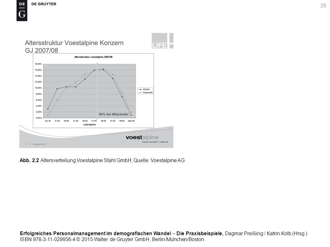Erfolgreiches Personalmanagement im demografischen Wandel ‒ Die Praxisbeispiele, Dagmar Preißing / Katrin Kolb (Hrsg.) ISBN 978-3-11-029956-4 © 2015 Walter de Gruyter GmbH, Berlin/Mu ̈ nchen/Boston 28 Abb.