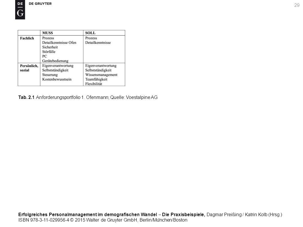 Erfolgreiches Personalmanagement im demografischen Wandel ‒ Die Praxisbeispiele, Dagmar Preißing / Katrin Kolb (Hrsg.) ISBN 978-3-11-029956-4 © 2015 Walter de Gruyter GmbH, Berlin/Mu ̈ nchen/Boston 29 Tab.