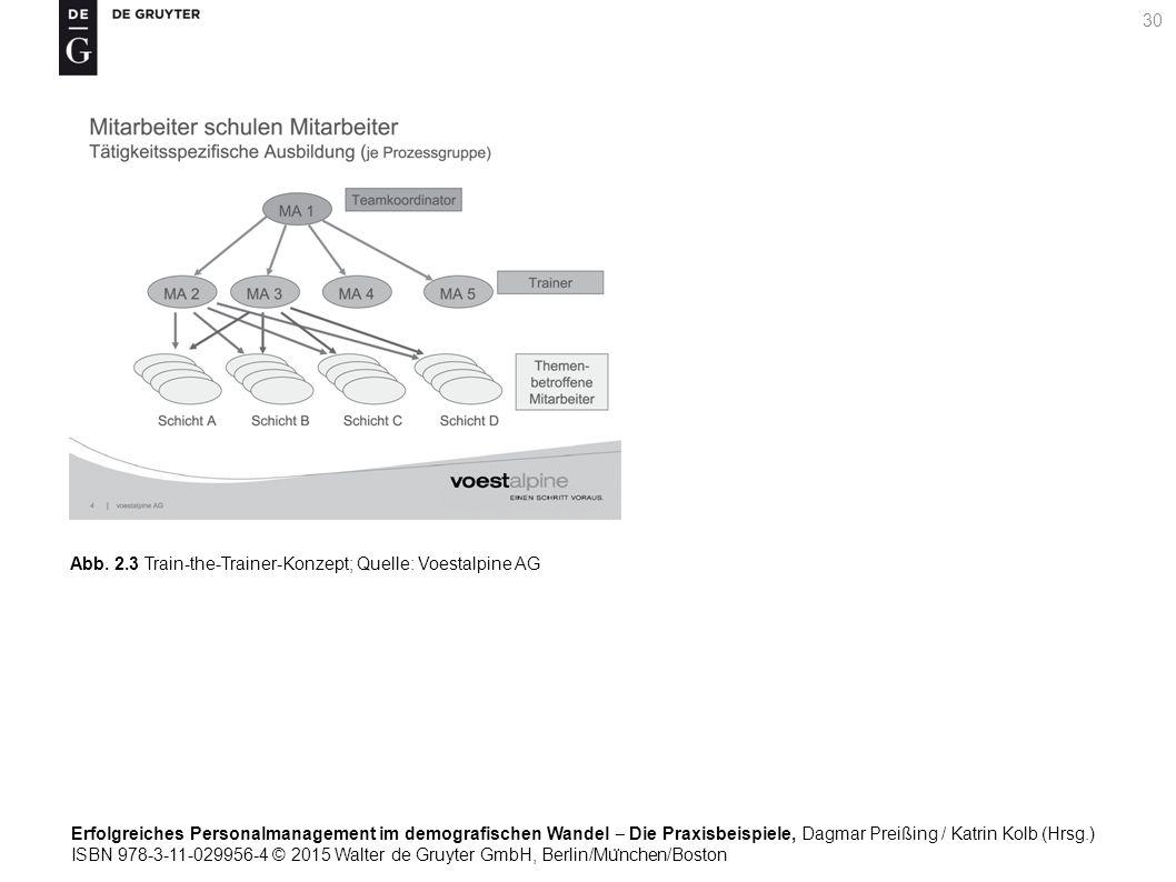 Erfolgreiches Personalmanagement im demografischen Wandel ‒ Die Praxisbeispiele, Dagmar Preißing / Katrin Kolb (Hrsg.) ISBN 978-3-11-029956-4 © 2015 Walter de Gruyter GmbH, Berlin/Mu ̈ nchen/Boston 30 Abb.