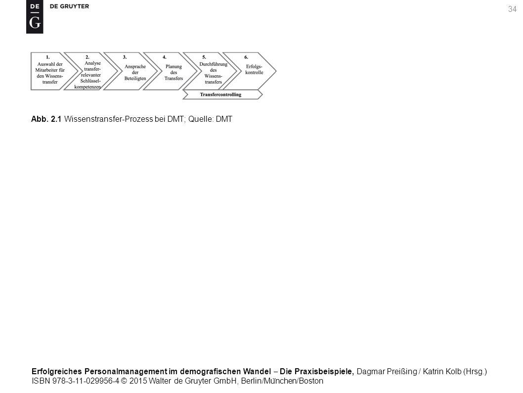 Erfolgreiches Personalmanagement im demografischen Wandel ‒ Die Praxisbeispiele, Dagmar Preißing / Katrin Kolb (Hrsg.) ISBN 978-3-11-029956-4 © 2015 Walter de Gruyter GmbH, Berlin/Mu ̈ nchen/Boston 34 Abb.