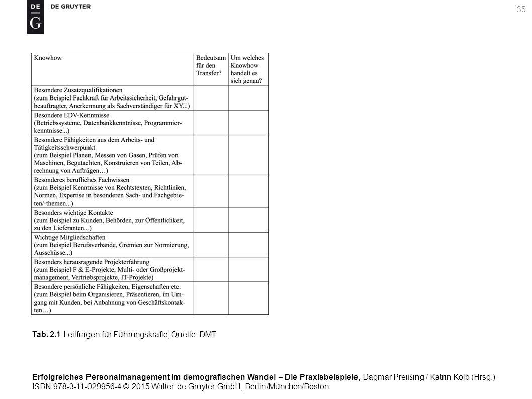 Erfolgreiches Personalmanagement im demografischen Wandel ‒ Die Praxisbeispiele, Dagmar Preißing / Katrin Kolb (Hrsg.) ISBN 978-3-11-029956-4 © 2015 Walter de Gruyter GmbH, Berlin/Mu ̈ nchen/Boston 35 Tab.