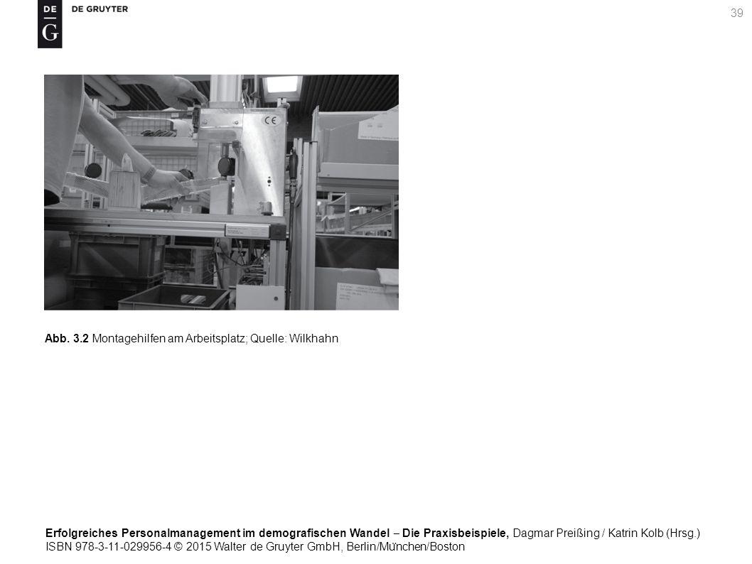 Erfolgreiches Personalmanagement im demografischen Wandel ‒ Die Praxisbeispiele, Dagmar Preißing / Katrin Kolb (Hrsg.) ISBN 978-3-11-029956-4 © 2015 Walter de Gruyter GmbH, Berlin/Mu ̈ nchen/Boston 39 Abb.