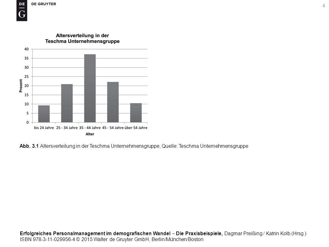 Erfolgreiches Personalmanagement im demografischen Wandel ‒ Die Praxisbeispiele, Dagmar Preißing / Katrin Kolb (Hrsg.) ISBN 978-3-11-029956-4 © 2015 Walter de Gruyter GmbH, Berlin/Mu ̈ nchen/Boston 4 Abb.