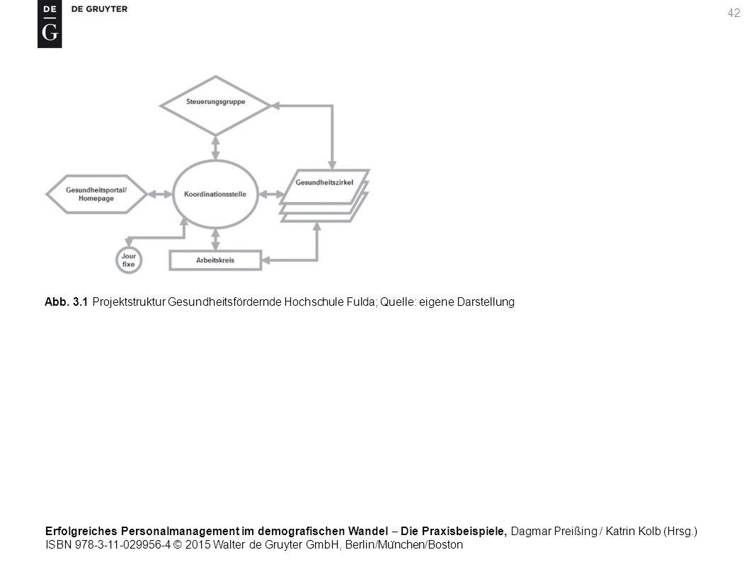 Erfolgreiches Personalmanagement im demografischen Wandel ‒ Die Praxisbeispiele, Dagmar Preißing / Katrin Kolb (Hrsg.) ISBN 978-3-11-029956-4 © 2015 Walter de Gruyter GmbH, Berlin/Mu ̈ nchen/Boston 42 Abb.