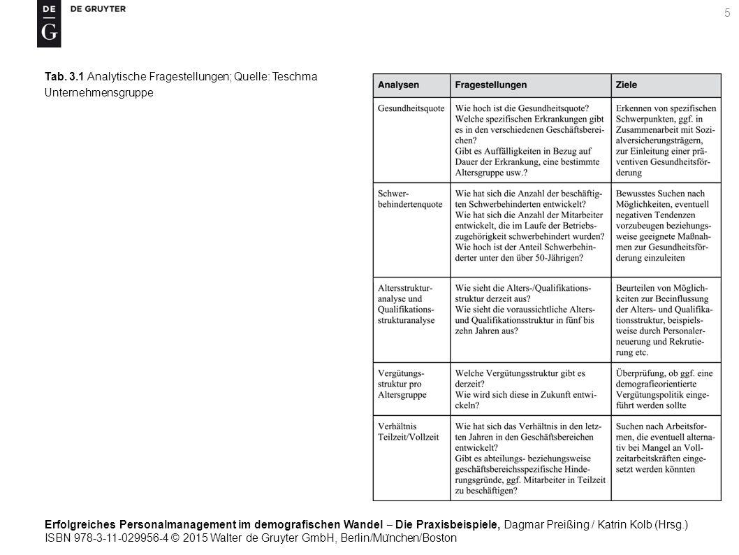 Erfolgreiches Personalmanagement im demografischen Wandel ‒ Die Praxisbeispiele, Dagmar Preißing / Katrin Kolb (Hrsg.) ISBN 978-3-11-029956-4 © 2015 Walter de Gruyter GmbH, Berlin/Mu ̈ nchen/Boston 5 Tab.