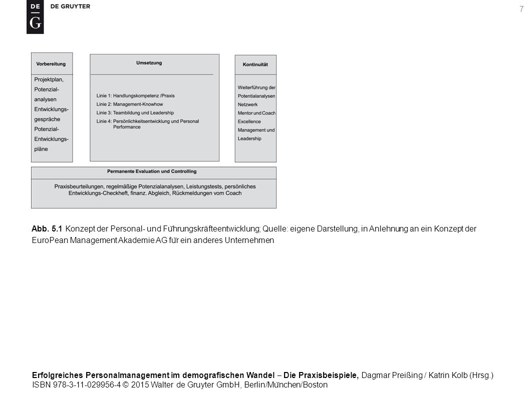 Erfolgreiches Personalmanagement im demografischen Wandel ‒ Die Praxisbeispiele, Dagmar Preißing / Katrin Kolb (Hrsg.) ISBN 978-3-11-029956-4 © 2015 Walter de Gruyter GmbH, Berlin/Mu ̈ nchen/Boston 7 Abb.