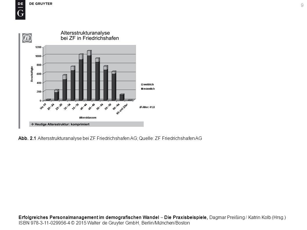 Erfolgreiches Personalmanagement im demografischen Wandel ‒ Die Praxisbeispiele, Dagmar Preißing / Katrin Kolb (Hrsg.) ISBN 978-3-11-029956-4 © 2015 Walter de Gruyter GmbH, Berlin/Mu ̈ nchen/Boston 9 Abb.