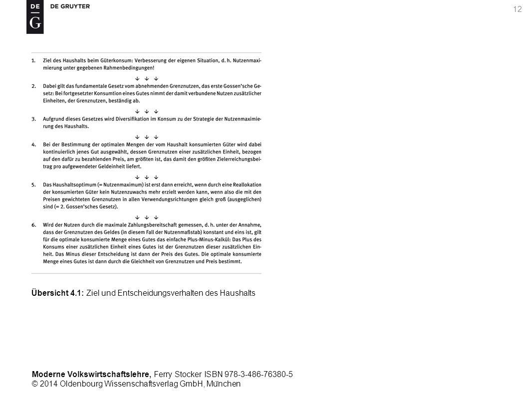 Moderne Volkswirtschaftslehre, Ferry Stocker ISBN 978-3-486-76380-5 © 2014 Oldenbourg Wissenschaftsverlag GmbH, Mu ̈ nchen 12 Übersicht 4.1: Ziel und Entscheidungsverhalten des Haushalts