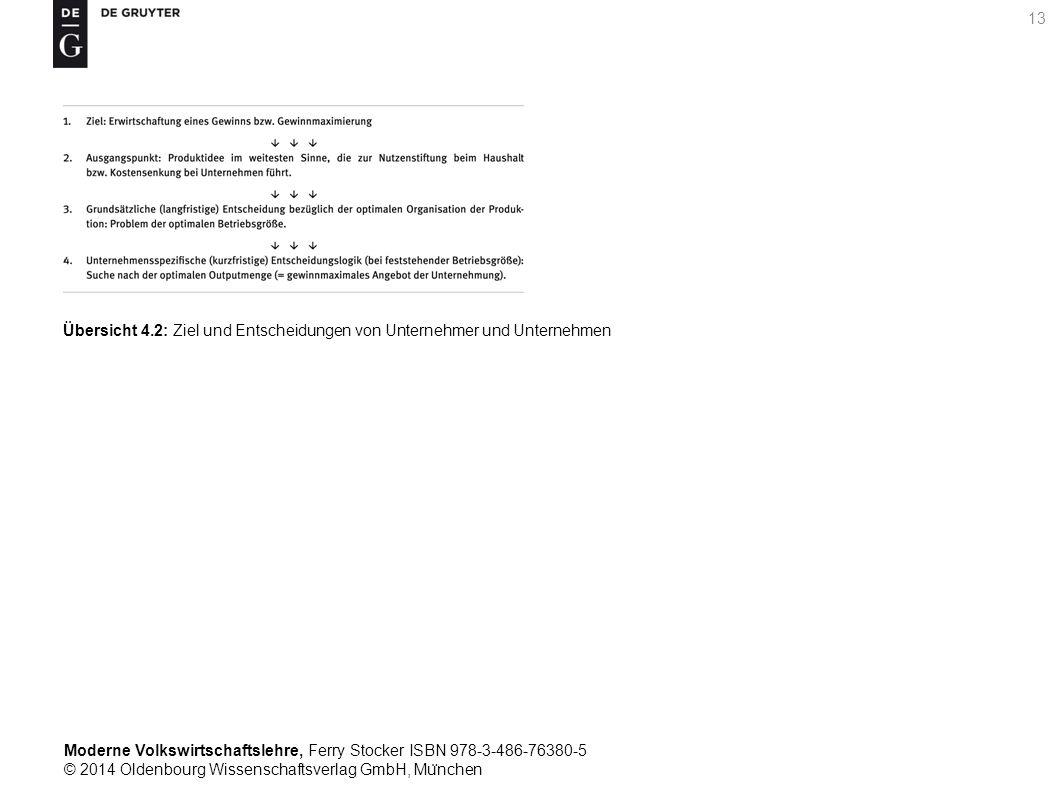 Moderne Volkswirtschaftslehre, Ferry Stocker ISBN 978-3-486-76380-5 © 2014 Oldenbourg Wissenschaftsverlag GmbH, Mu ̈ nchen 13 Übersicht 4.2: Ziel und Entscheidungen von Unternehmer und Unternehmen