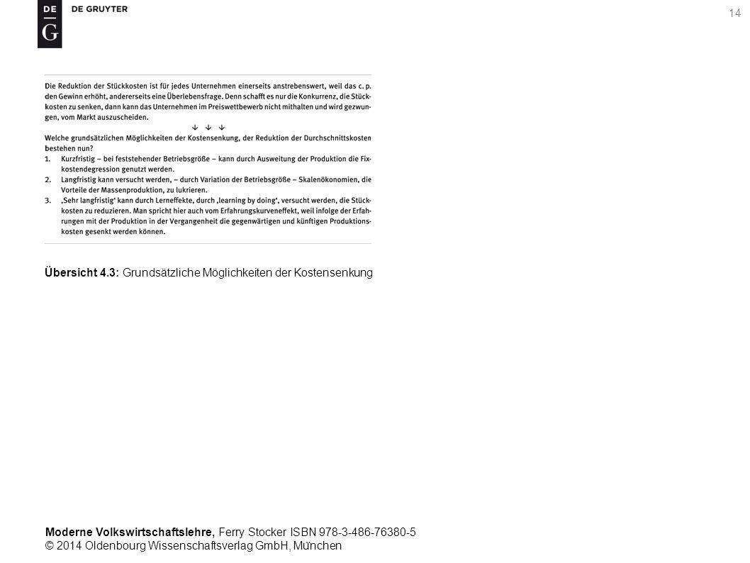 Moderne Volkswirtschaftslehre, Ferry Stocker ISBN 978-3-486-76380-5 © 2014 Oldenbourg Wissenschaftsverlag GmbH, Mu ̈ nchen 14 Übersicht 4.3: Grundsätzliche Möglichkeiten der Kostensenkung