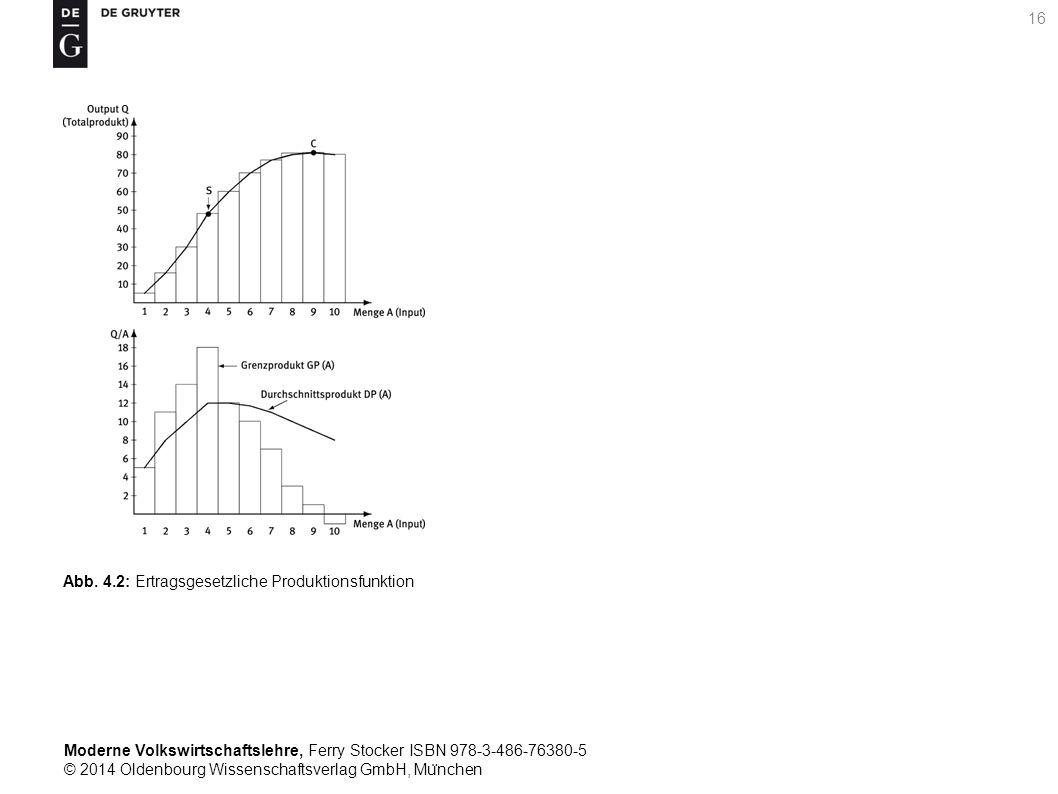 Moderne Volkswirtschaftslehre, Ferry Stocker ISBN 978-3-486-76380-5 © 2014 Oldenbourg Wissenschaftsverlag GmbH, Mu ̈ nchen 16 Abb. 4.2: Ertragsgesetzl