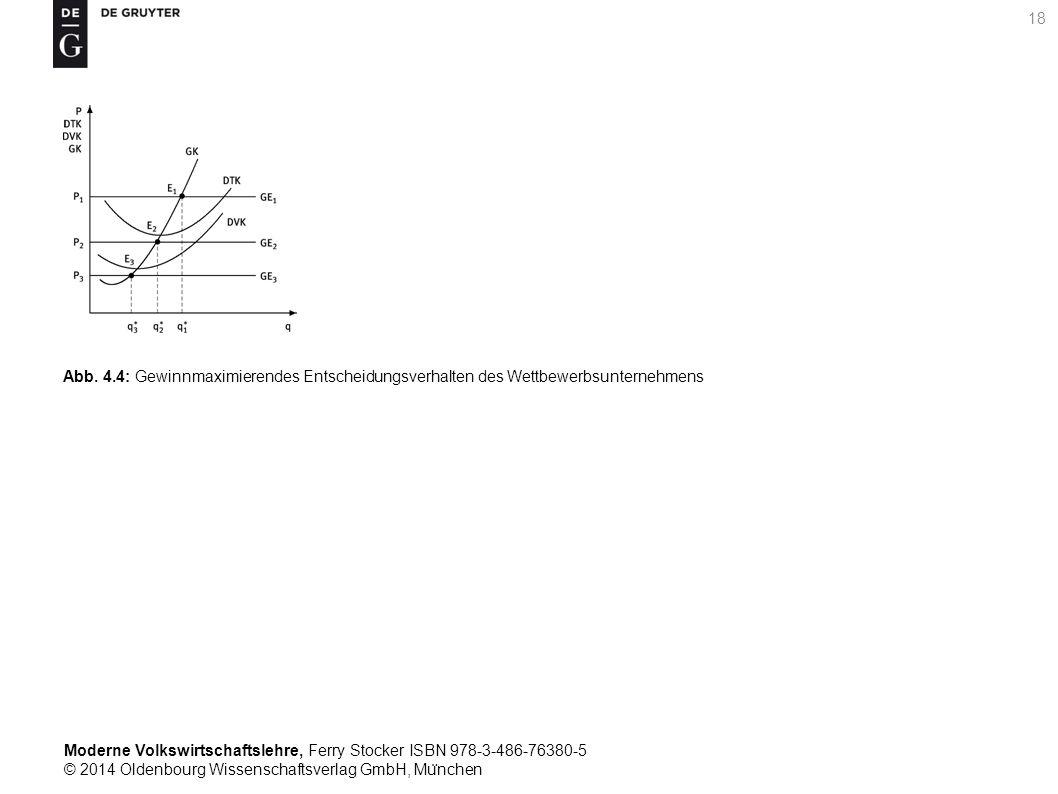 Moderne Volkswirtschaftslehre, Ferry Stocker ISBN 978-3-486-76380-5 © 2014 Oldenbourg Wissenschaftsverlag GmbH, Mu ̈ nchen 18 Abb. 4.4: Gewinnmaximier